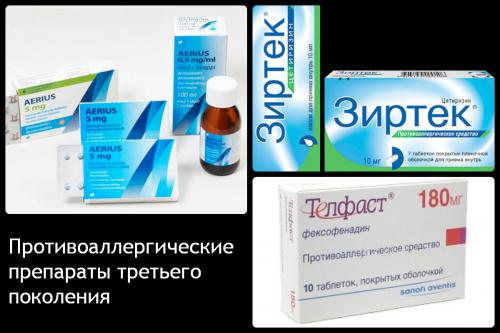 препарат зиртек