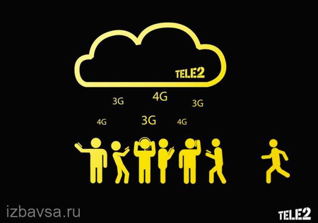 типы связи от Tele2