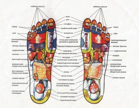 Болит ямочка на ступне ноги thumbnail